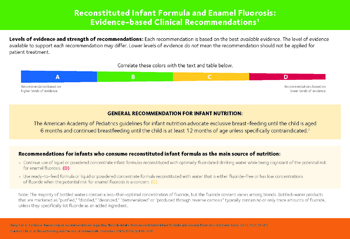 ADA chair-side guide for reconstituted infant formula and enamel fluorosis