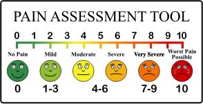 Image of pain scale