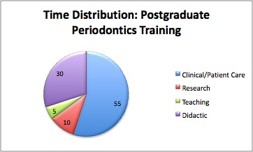 About the postgraduate program